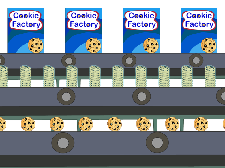 Chocolate_Chip_Cookie_Factory