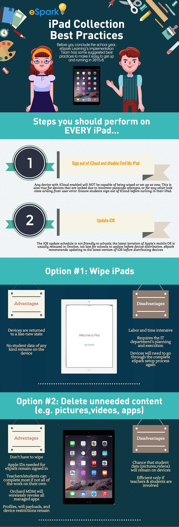 iPad_Collection_Best_Practices