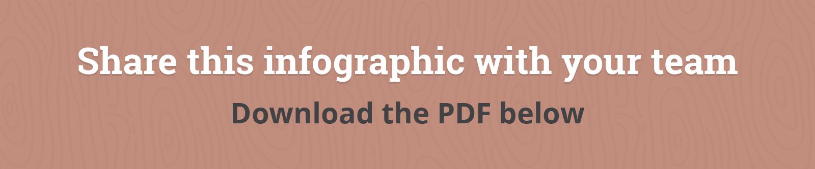 Download the PDF Below